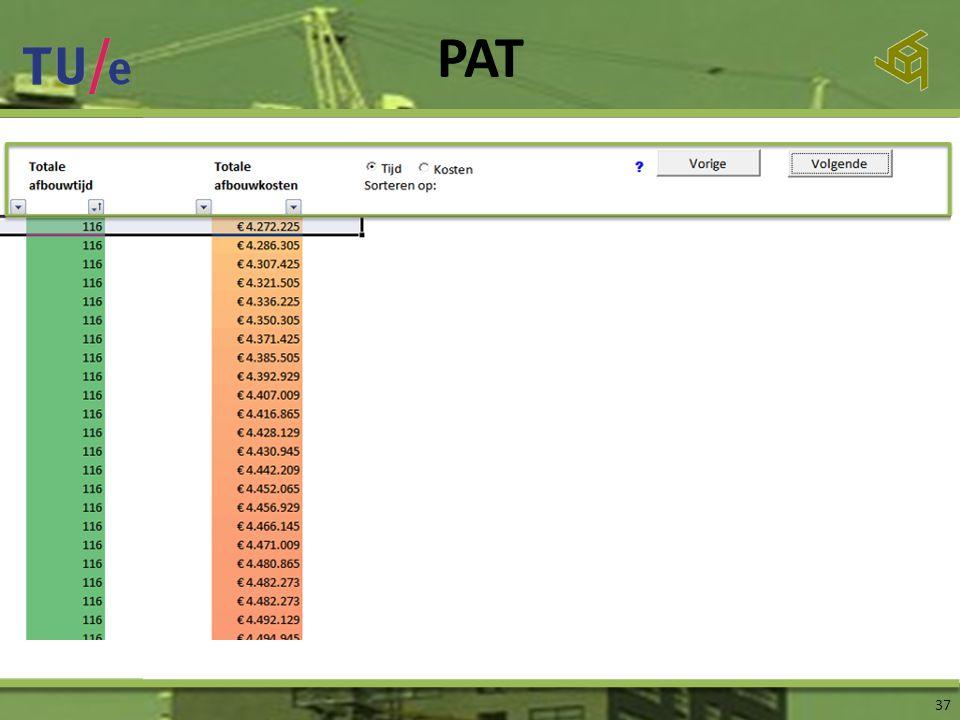 PAT Inleiding Afstudeer- onderwerp Onderzoeksfase Ontwerpfase Slot