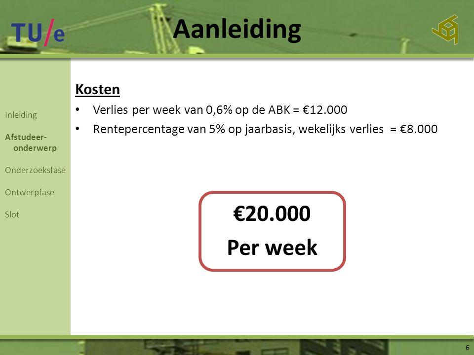 Aanleiding €20.000 Per week Kosten