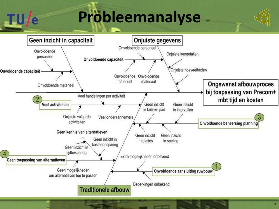 Oorzaak-gevolg schema Stroomanalyse Oorzaak-gevolg diagram
