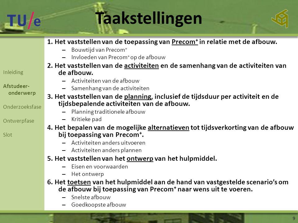 Taakstellingen 1. Het vaststellen van de toepassing van Precom+ in relatie met de afbouw. Bouwtijd van Precom+