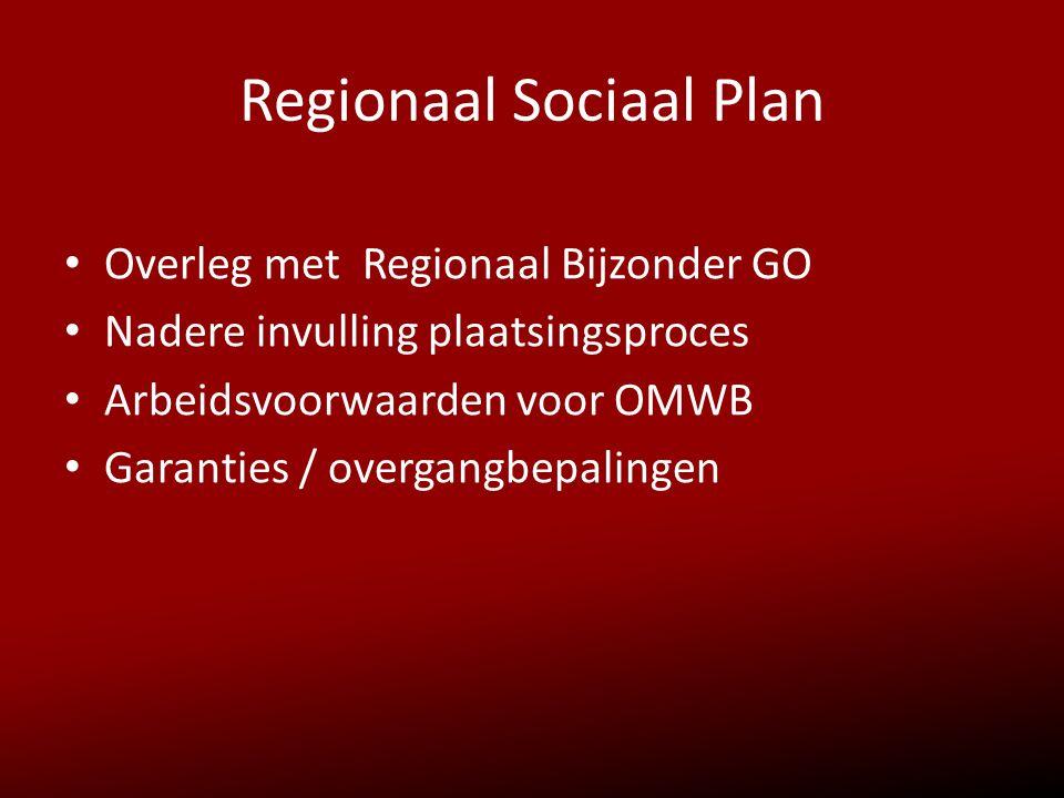 Regionaal Sociaal Plan