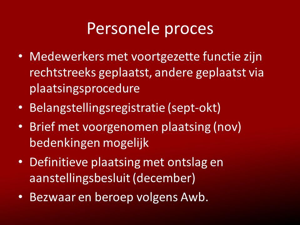 Personele proces Medewerkers met voortgezette functie zijn rechtstreeks geplaatst, andere geplaatst via plaatsingsprocedure.