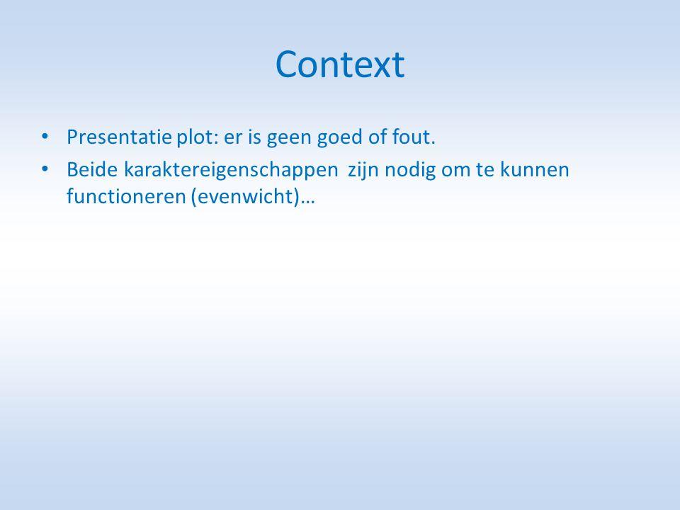 Context Presentatie plot: er is geen goed of fout.