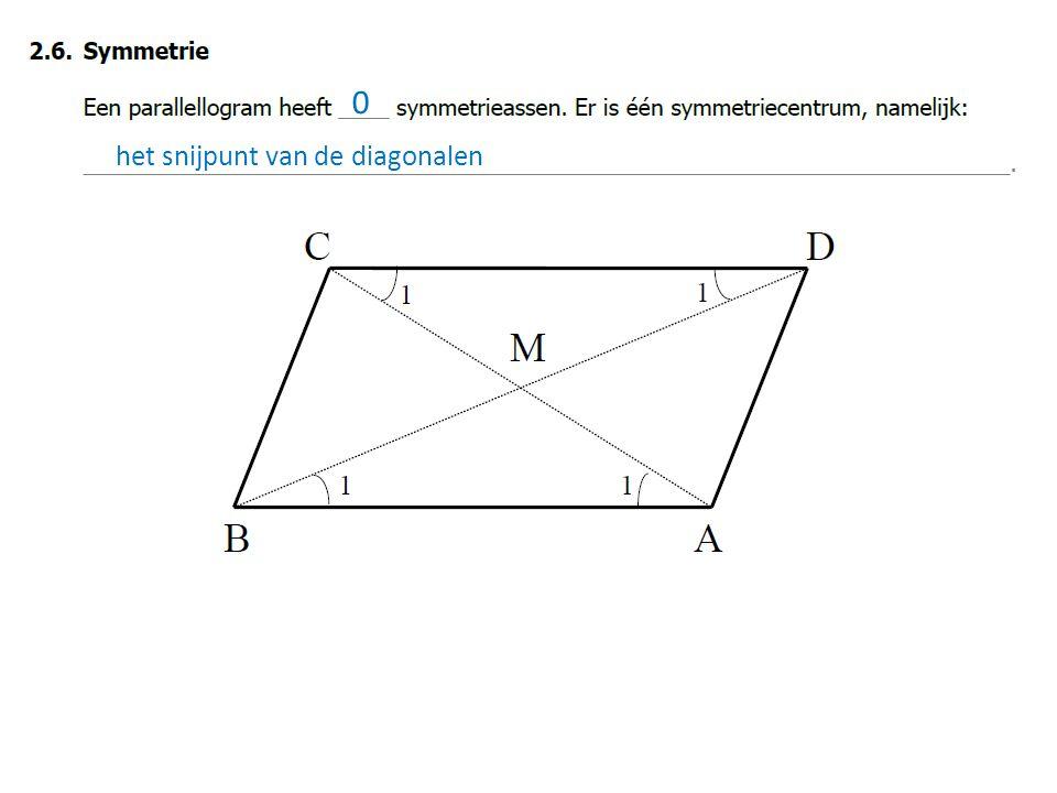 het snijpunt van de diagonalen