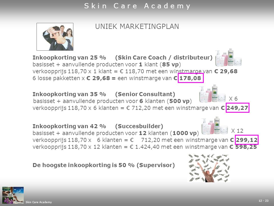S k i n C a r e A c a d e m y UNIEK MARKETINGPLAN