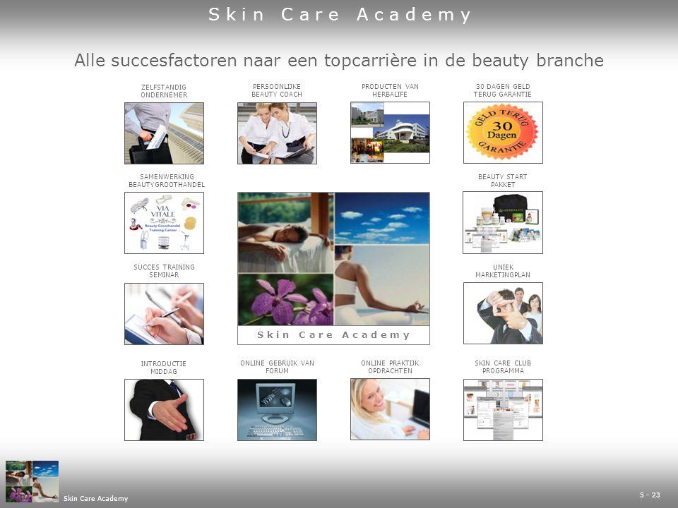 Alle succesfactoren naar een topcarrière in de beauty branche