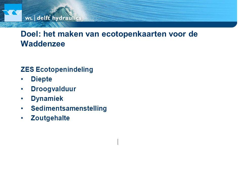 Doel: het maken van ecotopenkaarten voor de Waddenzee