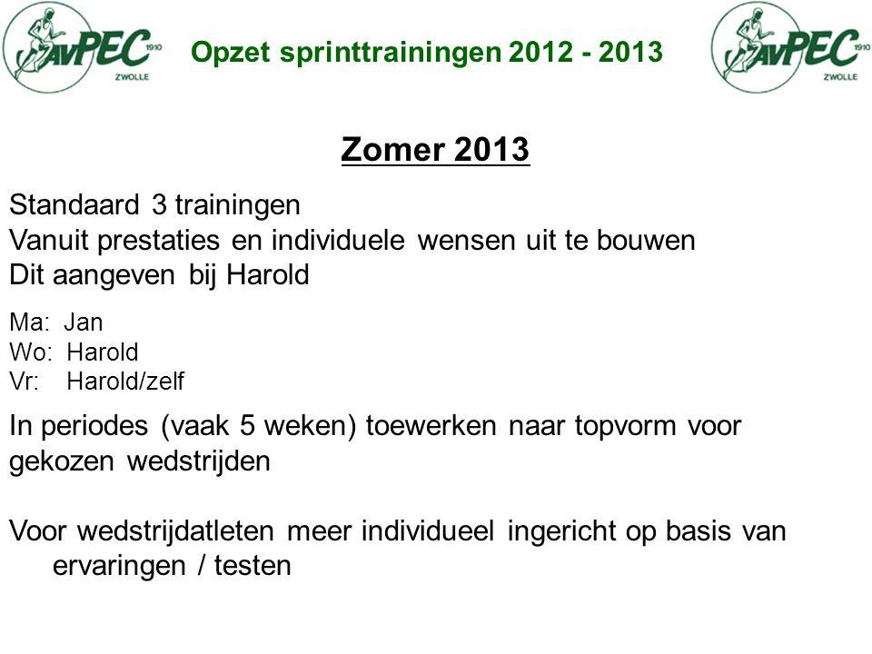 Zomer 2013 Opzet sprinttrainingen 2012 - 2013 Standaard 3 trainingen