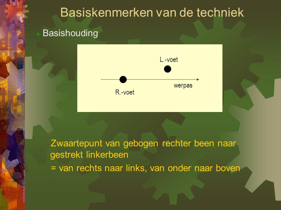 Basiskenmerken van de techniek
