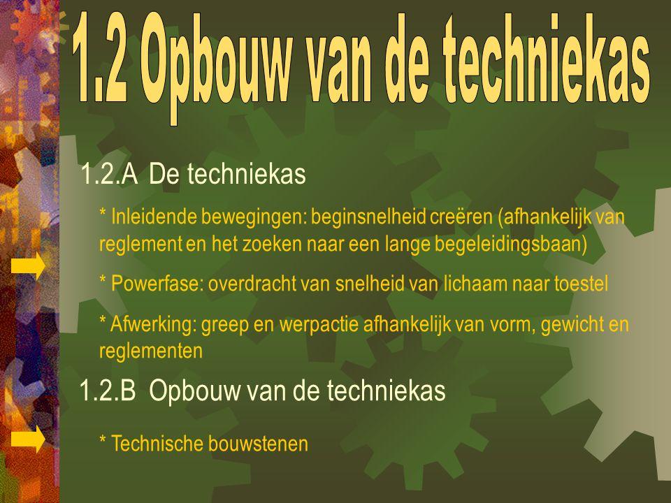 1.2 Opbouw van de techniekas