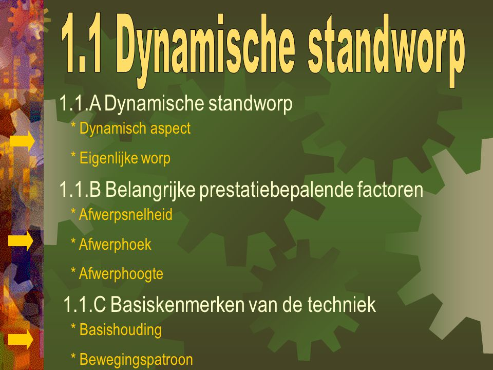 1.1 Dynamische standworp 1.1.A Dynamische standworp