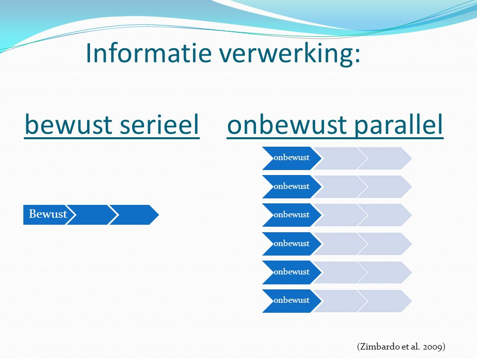 Informatie verwerking: bewust serieel onbewust parallel