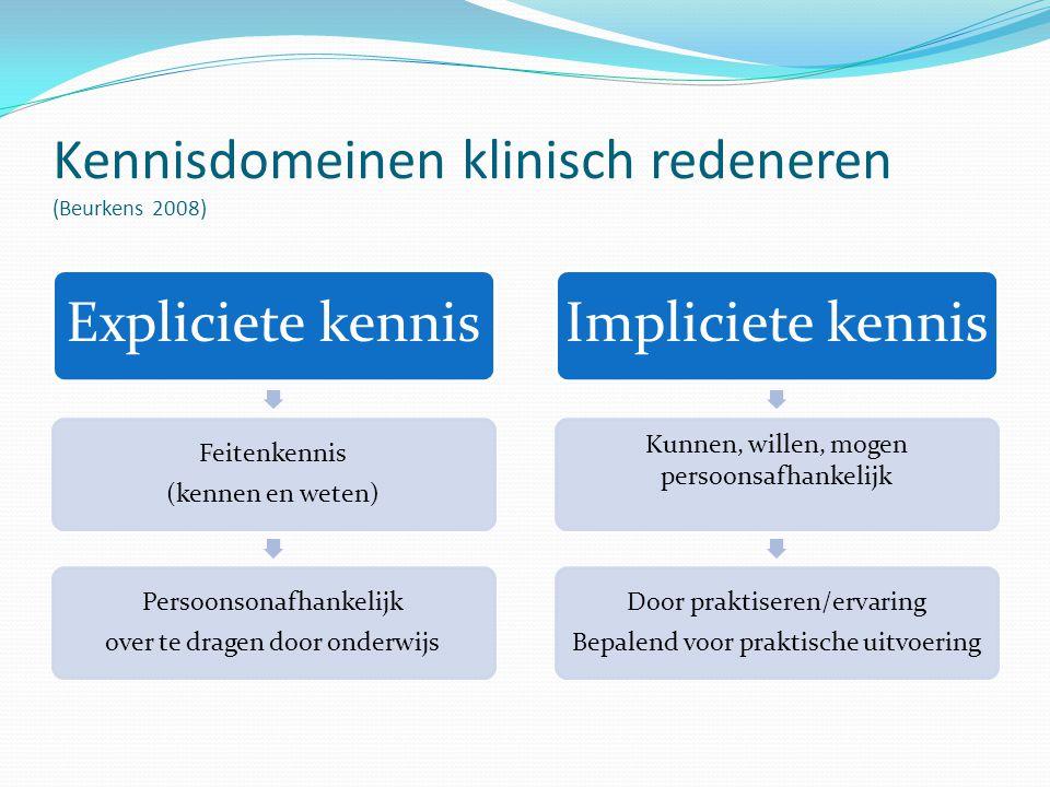Kennisdomeinen klinisch redeneren (Beurkens 2008)