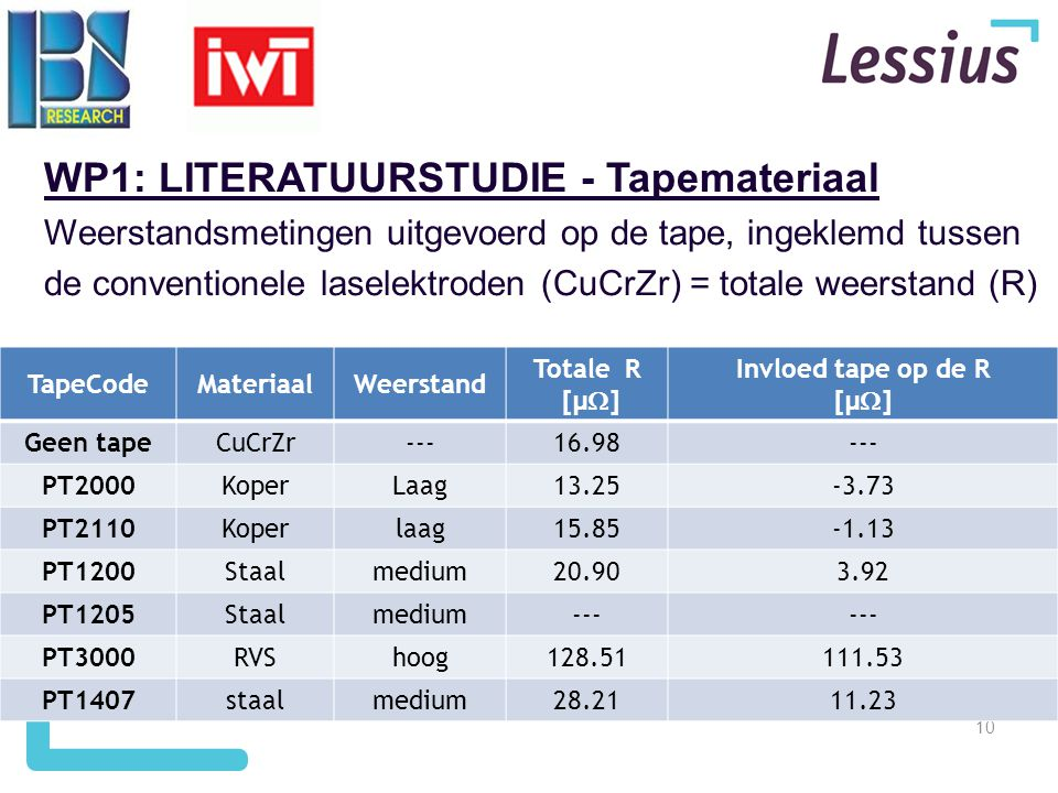 WP1: LITERATUURSTUDIE - Tapemateriaal