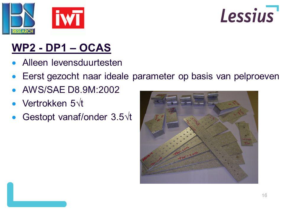 WP2 - DP1 – OCAS Alleen levensduurtesten