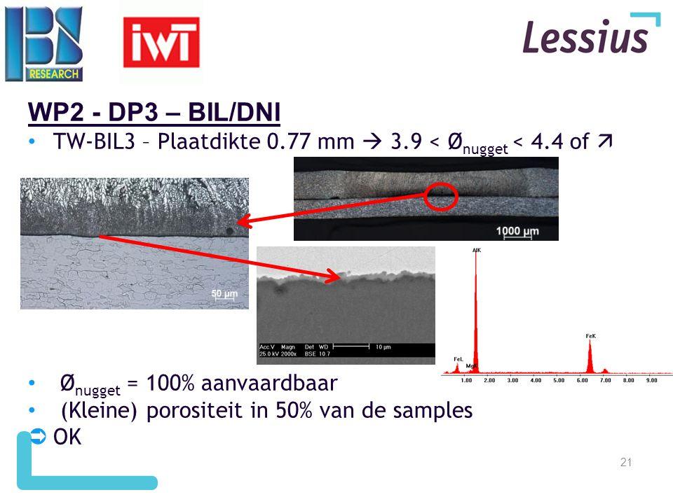 WP2 - DP3 – BIL/DNI TW-BIL3 – Plaatdikte 0.77 mm  3.9 < Ønugget < 4.4 of  Ønugget = 100% aanvaardbaar.