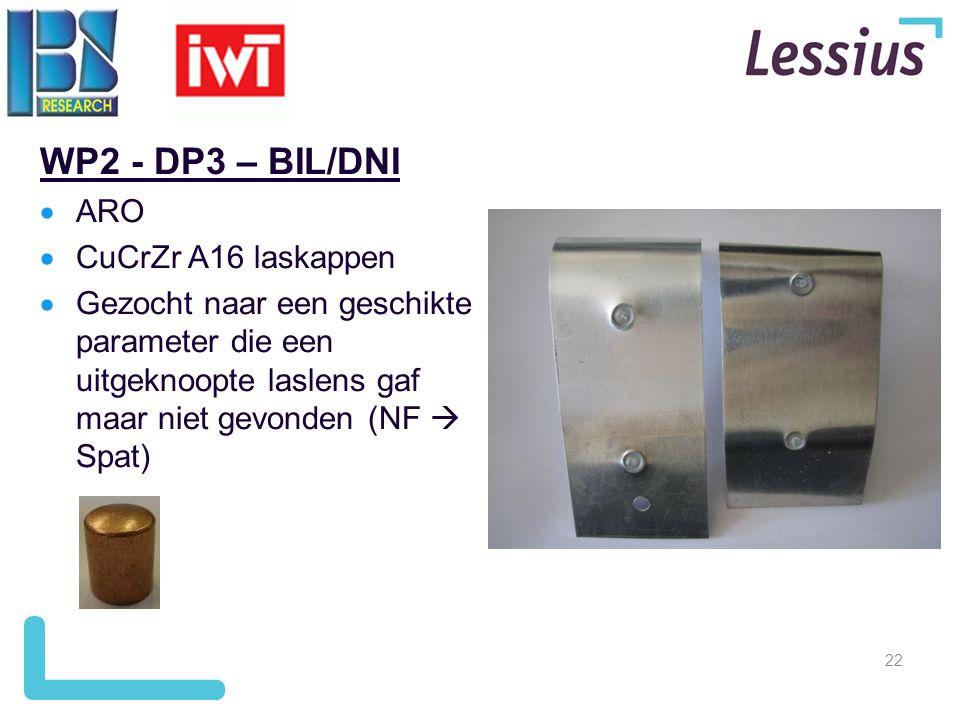 WP2 - DP3 – BIL/DNI ARO CuCrZr A16 laskappen