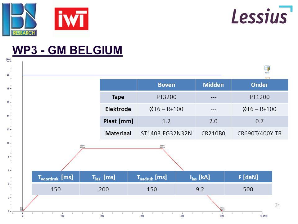 WP3 - GM BELGIUM Boven Midden Onder Tape PT3200 --- PT1200 Elektrode