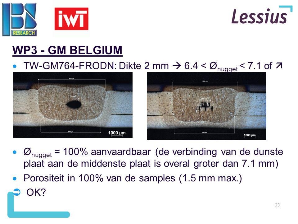 WP3 - GM BELGIUM TW-GM764-FRODN: Dikte 2 mm  6.4 < Ønugget < 7.1 of 