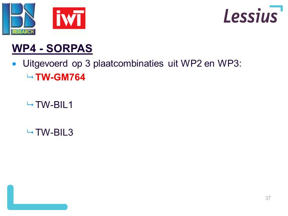 WP4 - SORPAS Uitgevoerd op 3 plaatcombinaties uit WP2 en WP3: TW-GM764