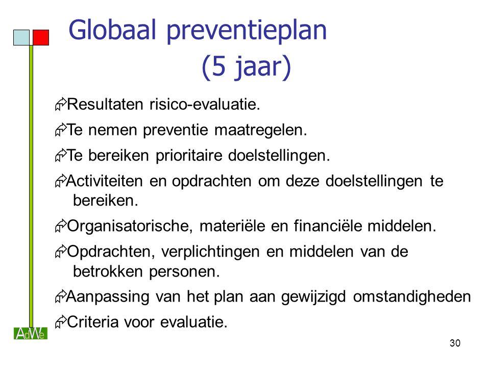 Globaal preventieplan (5 jaar)
