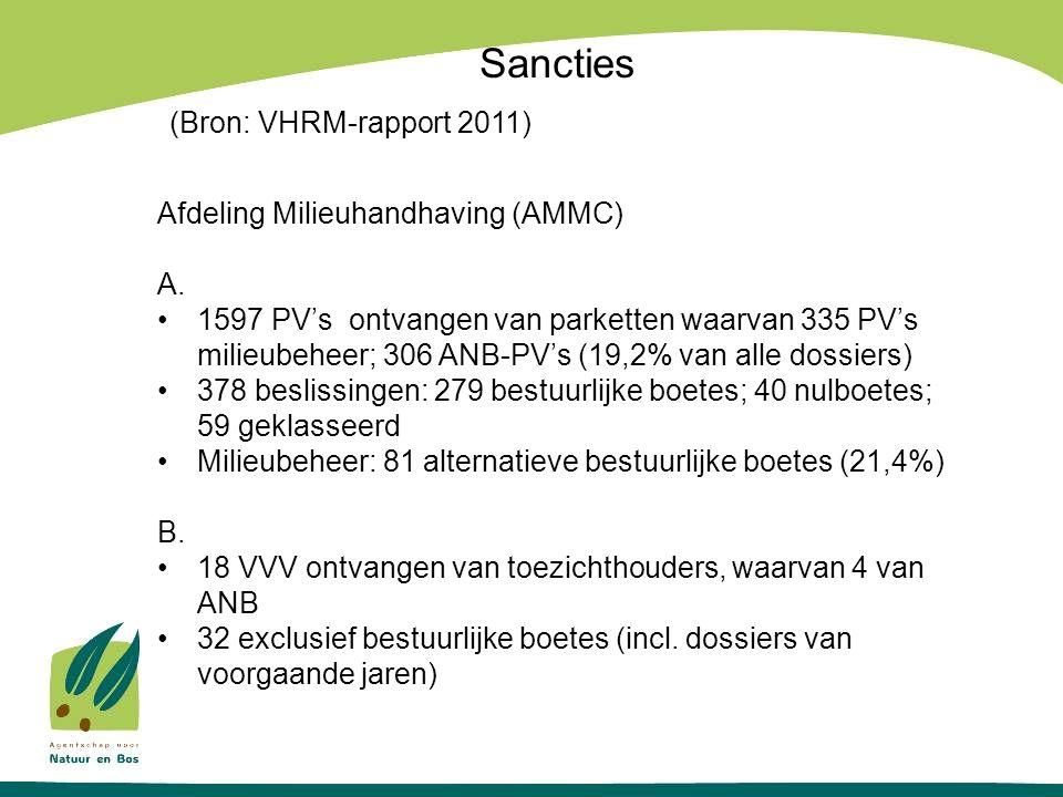 Sancties (Bron: VHRM-rapport 2011) Afdeling Milieuhandhaving (AMMC) A.