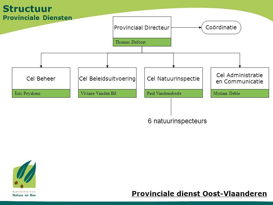 Structuur Provinciale Diensten