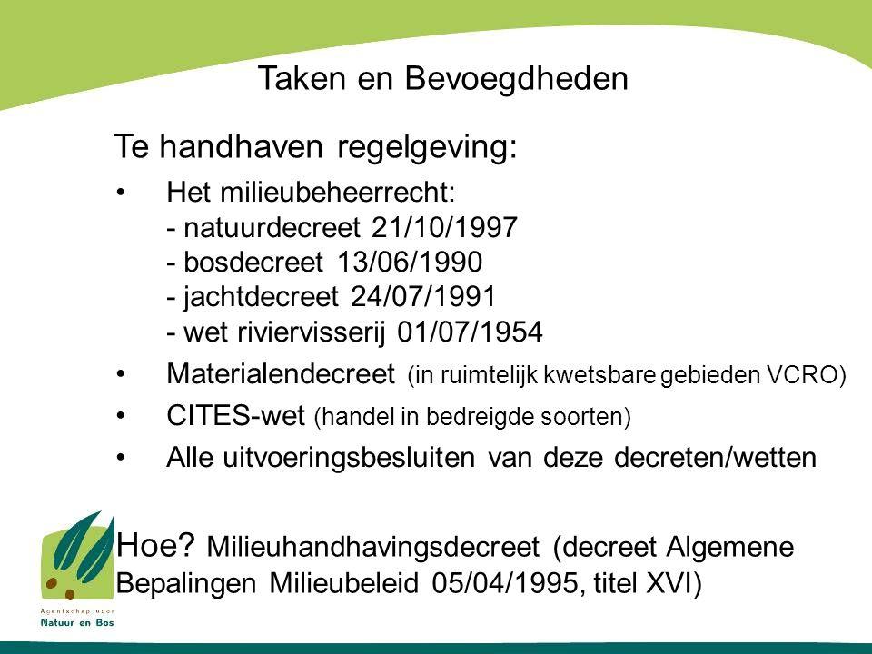 Te handhaven regelgeving: