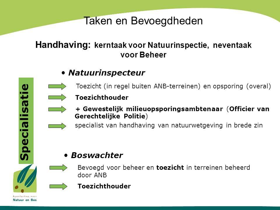 Handhaving: kerntaak voor Natuurinspectie, neventaak voor Beheer