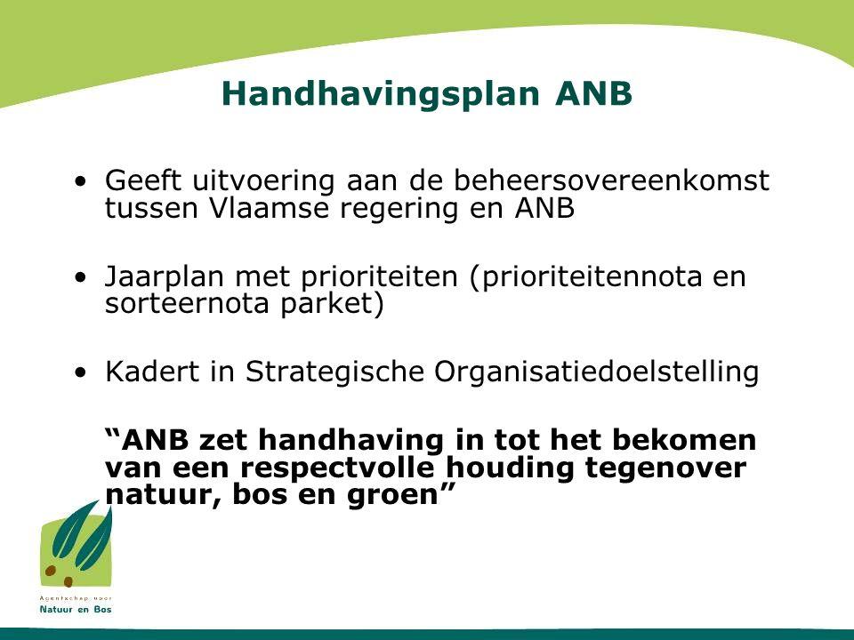 Handhavingsplan ANB Geeft uitvoering aan de beheersovereenkomst tussen Vlaamse regering en ANB.