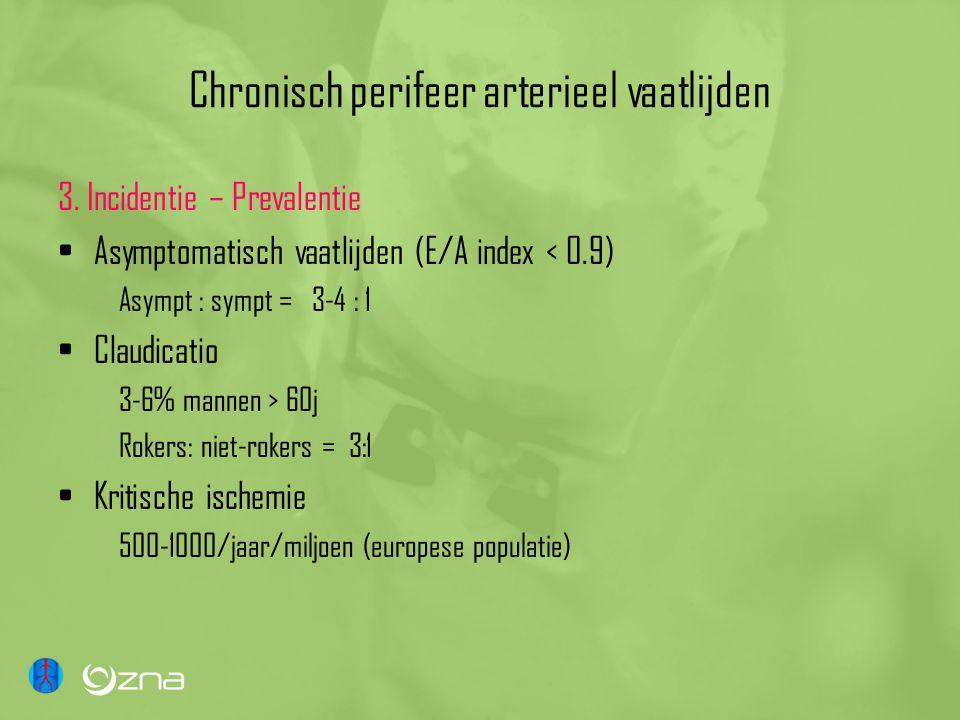Chronisch perifeer arterieel vaatlijden
