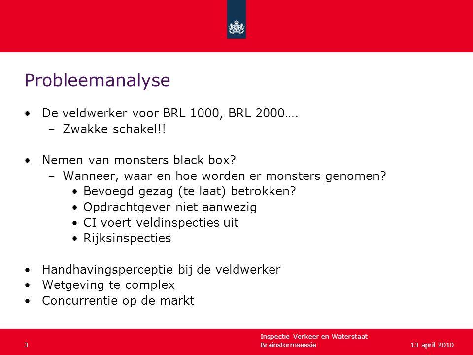 Probleemanalyse De veldwerker voor BRL 1000, BRL 2000….
