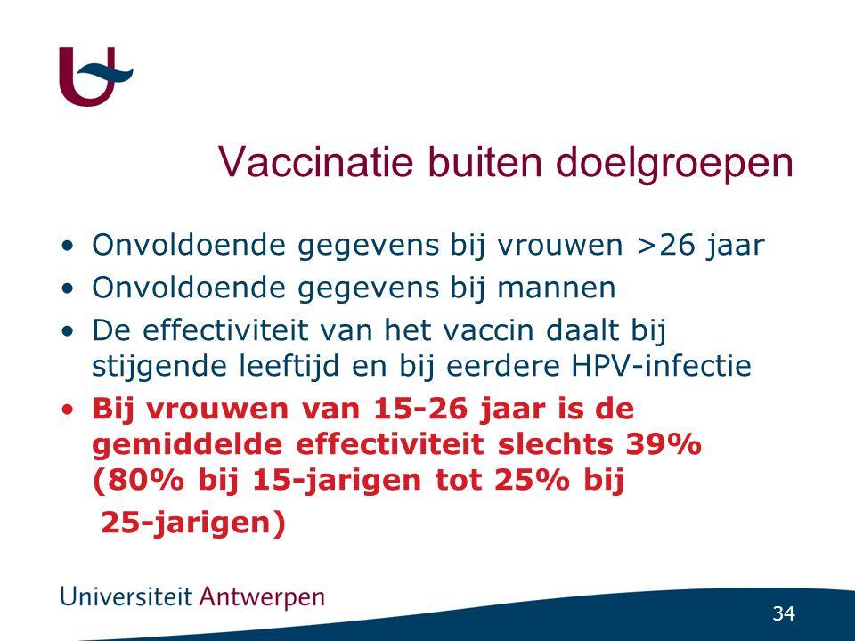 Vaccinatie buiten doelgroepen