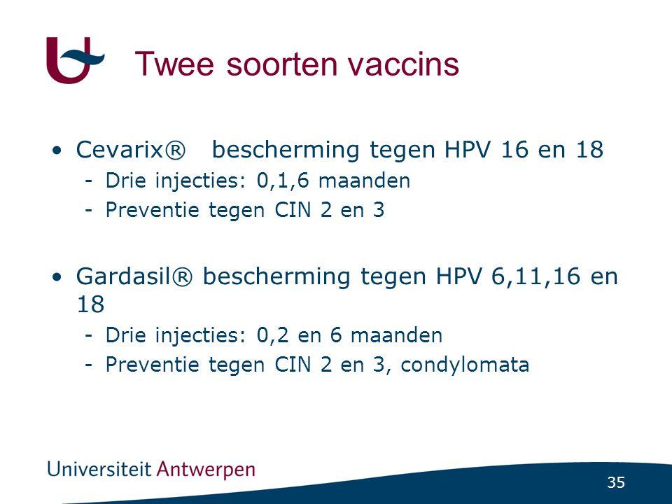 Twee soorten vaccins Cevarix® bescherming tegen HPV 16 en 18