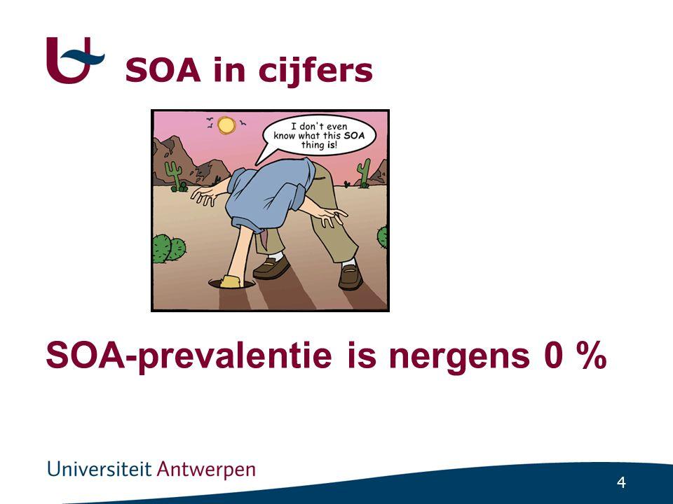 SOA-prevalentie is nergens 0 %