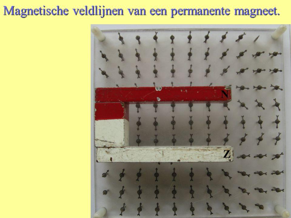 Magnetische veldlijnen van een permanente magneet.