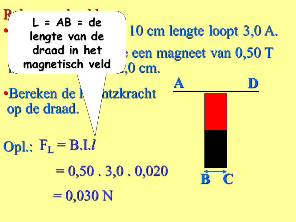 L = AB = de lengte van de draad in het magnetisch veld