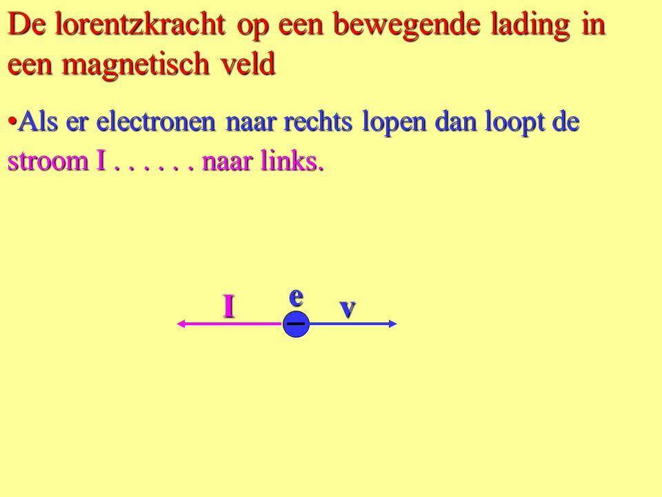 De lorentzkracht op een bewegende lading in een magnetisch veld