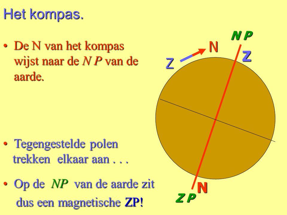Het kompas. Z P. N P. De N van het kompas wijst naar de N P van de aarde. N. Z. N. Z. Tegengestelde polen.
