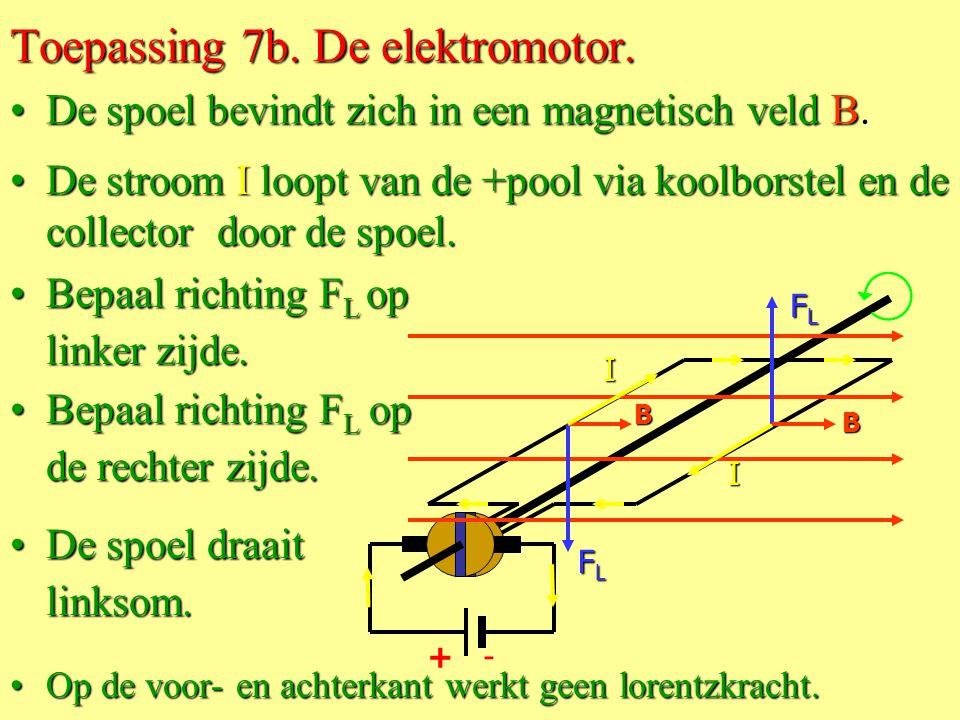 Toepassing 7b. De elektromotor.