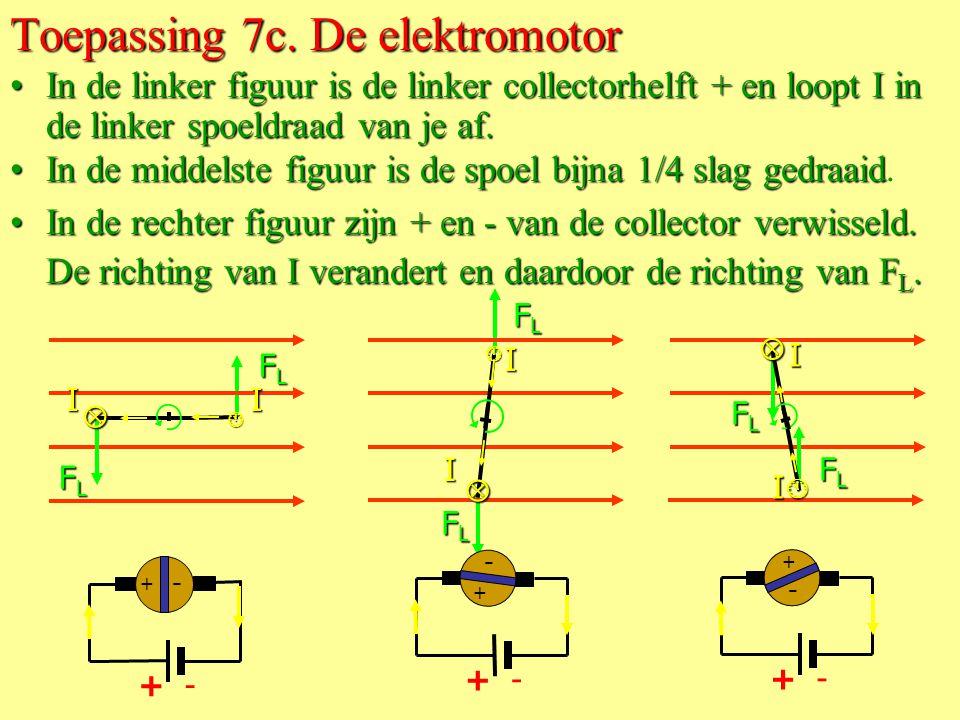 Toepassing 7c. De elektromotor
