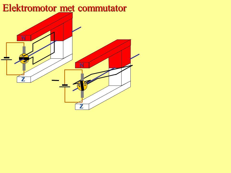 Elektromotor met commutator