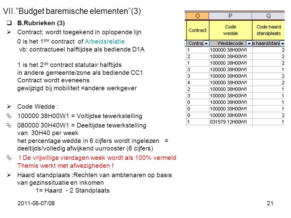 VII. Budget baremische elementen (3)
