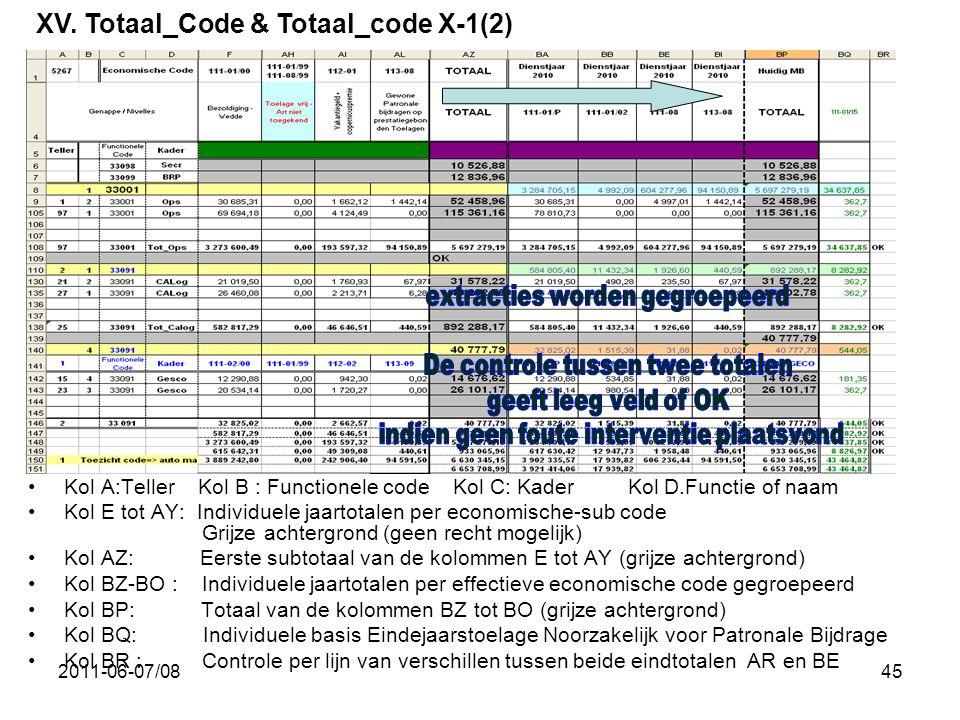 XV. Totaal_Code & Totaal_code X-1(2)