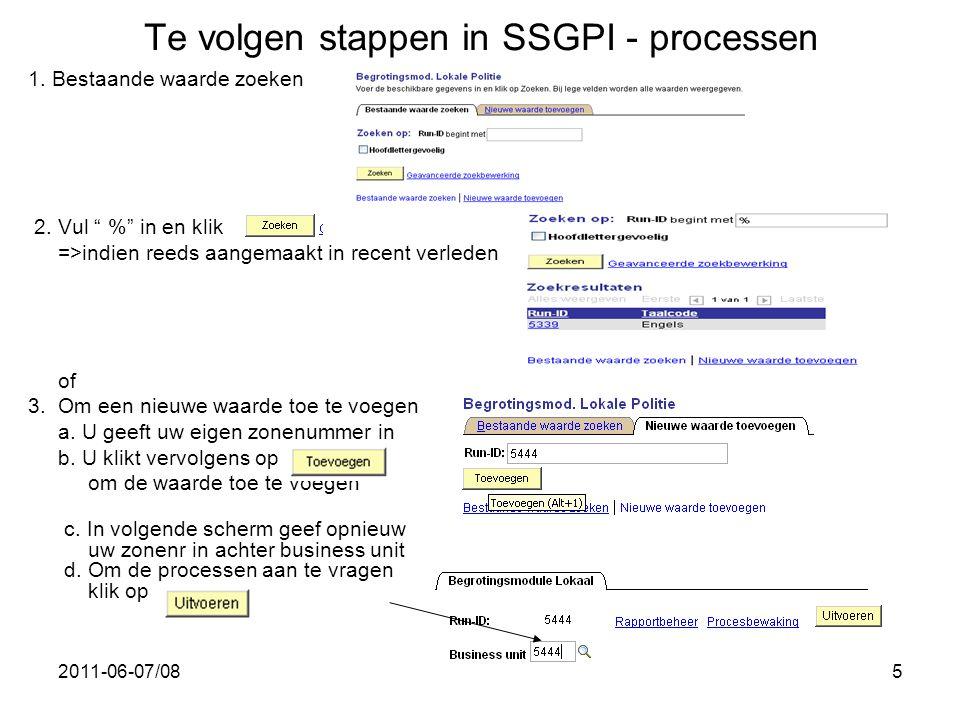 Te volgen stappen in SSGPI - processen