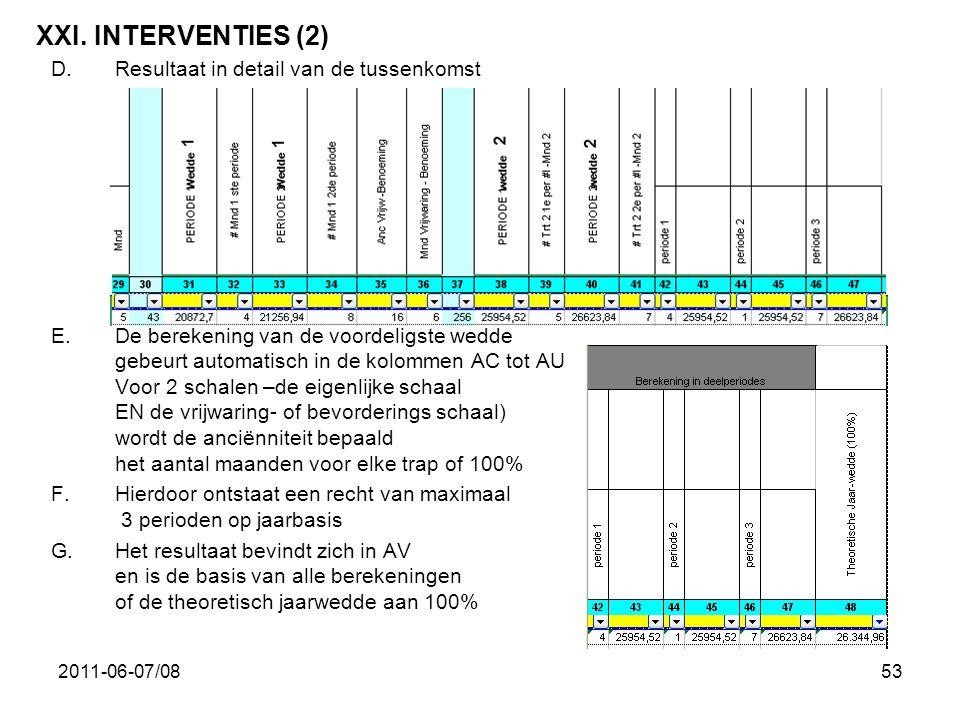 XXI. INTERVENTIES (2) Resultaat in detail van de tussenkomst