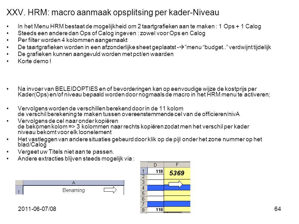 XXV. HRM: macro aanmaak opsplitsing per kader-Niveau