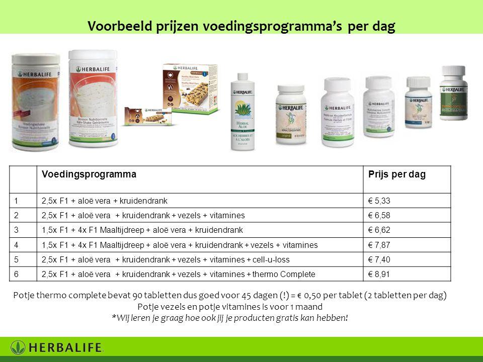 Voorbeeld prijzen voedingsprogramma's per dag