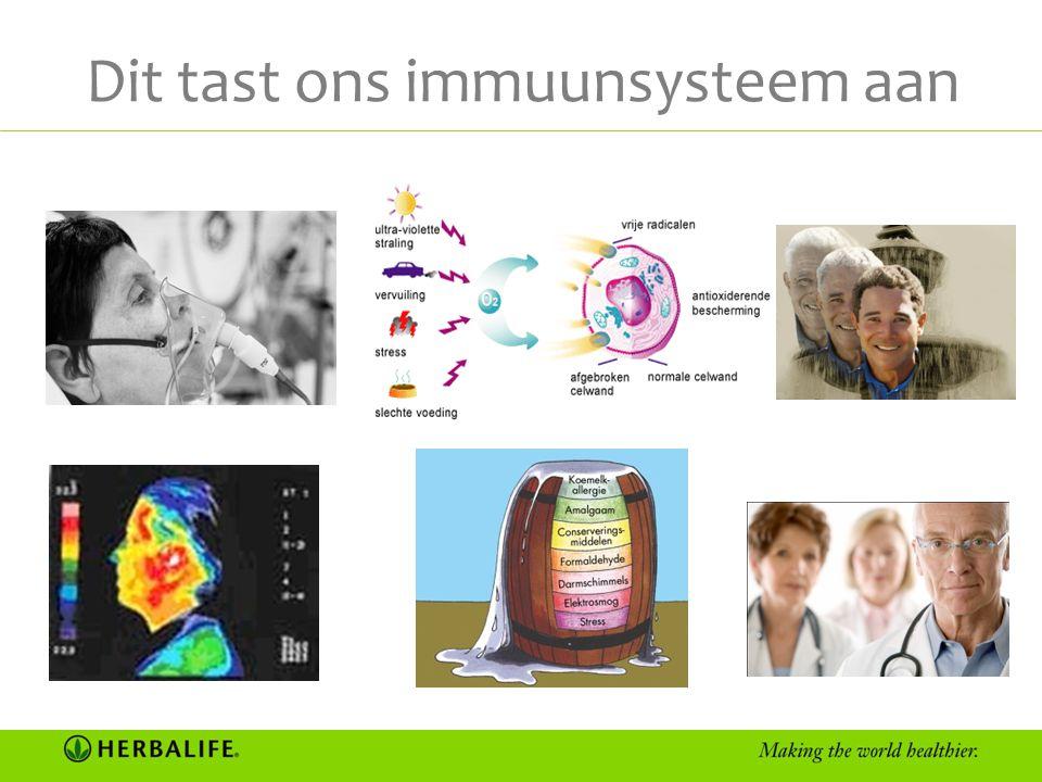 Dit tast ons immuunsysteem aan