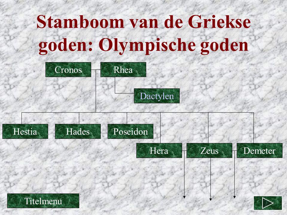 Stamboom van de Griekse goden: Olympische goden